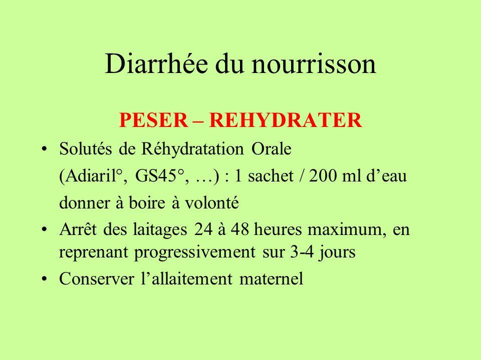 Diarrhée du nourrisson PESER – REHYDRATER Solutés de Réhydratation Orale (Adiaril°, GS45°, …) : 1 sachet / 200 ml deau donner à boire à volonté Arrêt