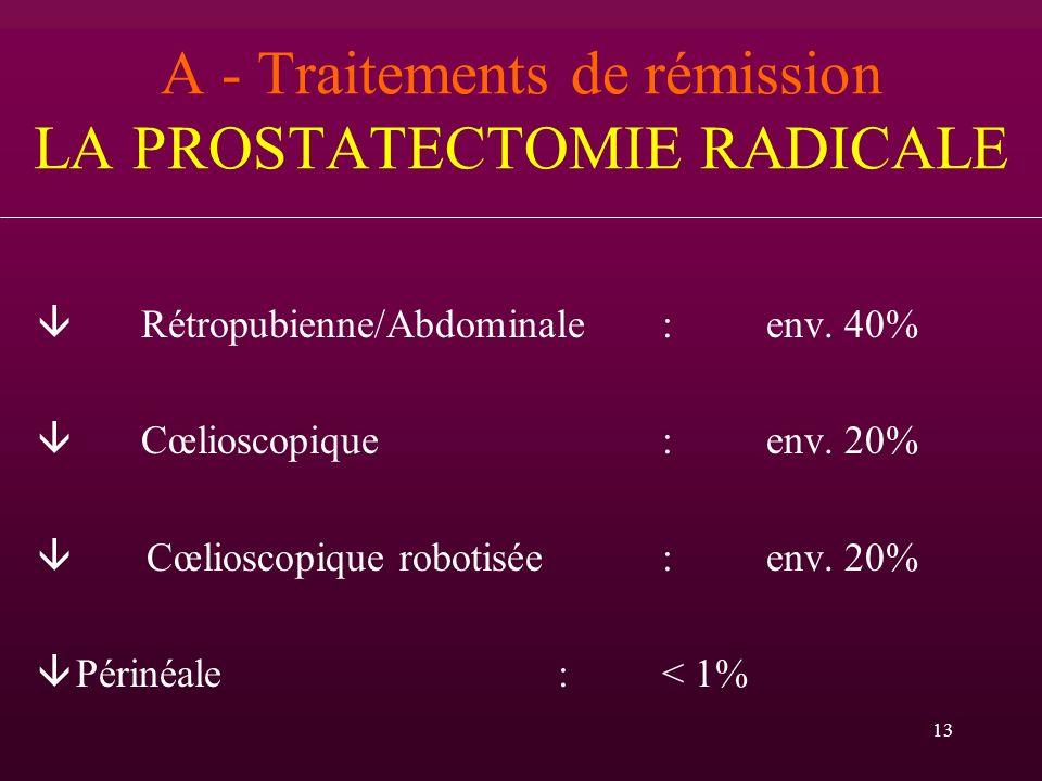 13 A - Traitements de rémission LA PROSTATECTOMIE RADICALE Rétropubienne/Abdominale:env. 40% Cœlioscopique:env. 20% â Cœlioscopique robotisée:env. 20%