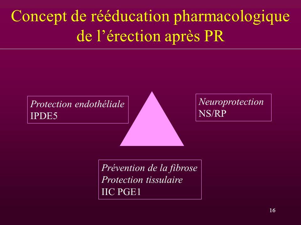 16 Concept de rééducation pharmacologique de lérection après PR Protection endothéliale IPDE5 Prévention de la fibrose Protection tissulaire IIC PGE1