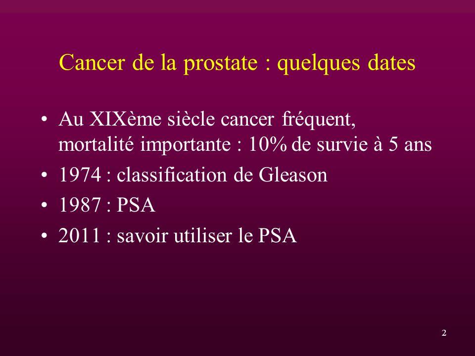 2 Cancer de la prostate : quelques dates Au XIXème siècle cancer fréquent, mortalité importante : 10% de survie à 5 ans 1974 : classification de Gleas