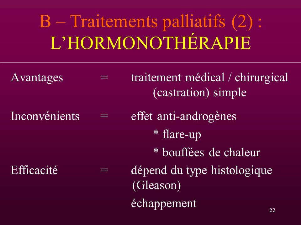 22 B – Traitements palliatifs (2) : LHORMONOTHÉRAPIE Avantages = traitement médical / chirurgical (castration) simple Inconvénients = effet anti-andro