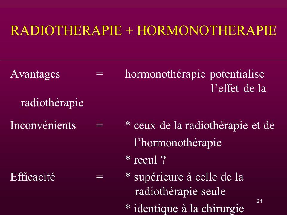 24 RADIOTHERAPIE + HORMONOTHERAPIE Avantages = hormonothérapie potentialise leffet de la radiothérapie Inconvénients = * ceux de la radiothérapie et d