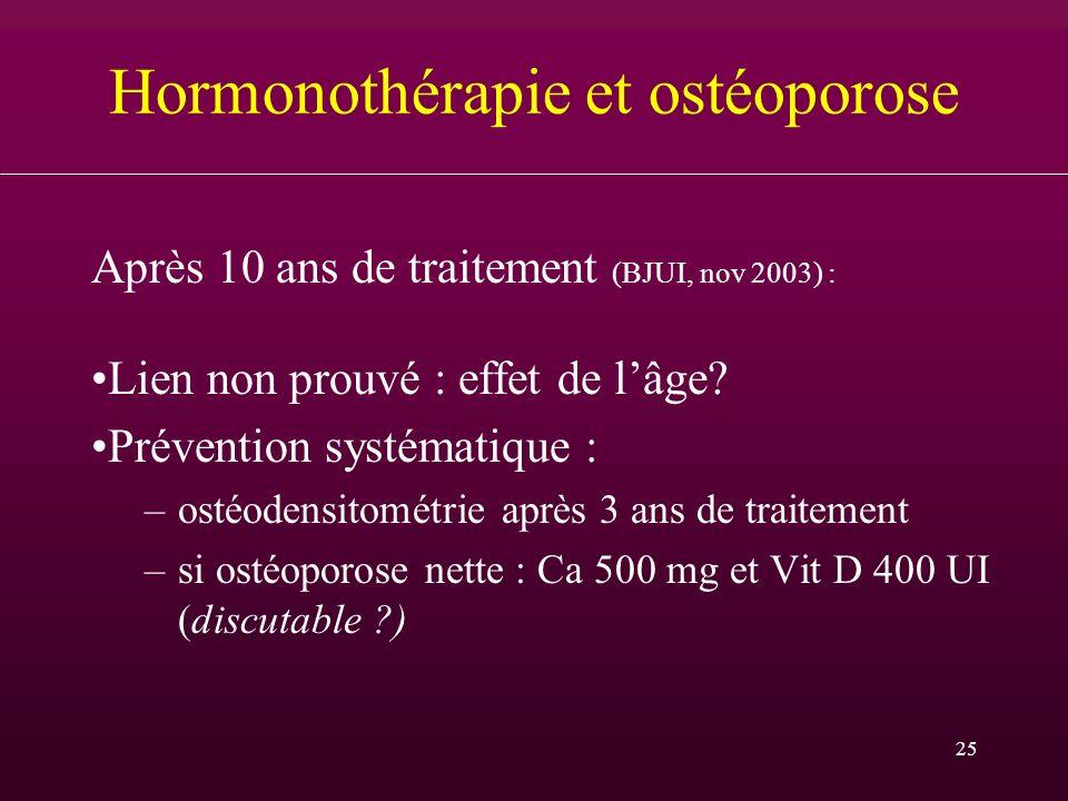 25 Hormonothérapie et ostéoporose Après 10 ans de traitement (BJUI, nov 2003) : Lien non prouvé : effet de lâge? Prévention systématique : –ostéodensi