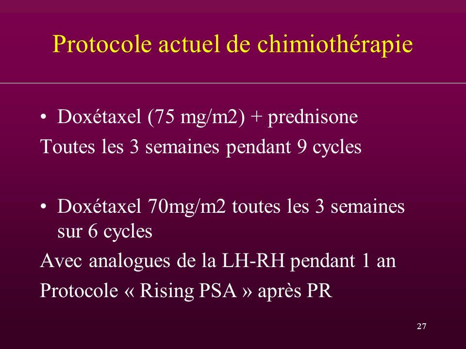 27 Protocole actuel de chimiothérapie Doxétaxel (75 mg/m2) + prednisone Toutes les 3 semaines pendant 9 cycles Doxétaxel 70mg/m2 toutes les 3 semaines
