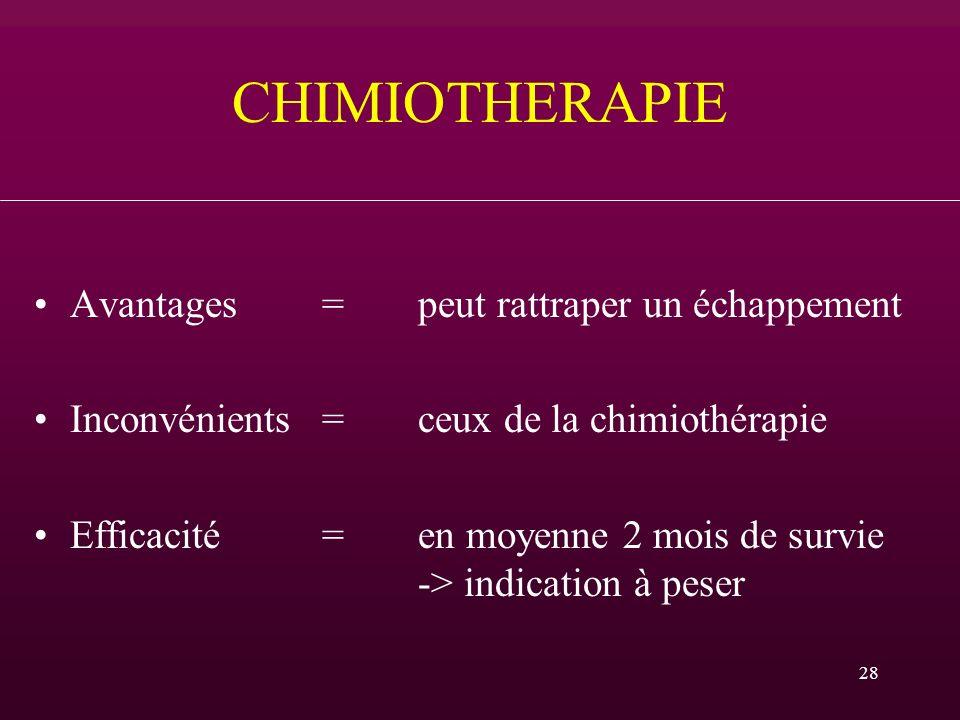28 CHIMIOTHERAPIE Avantages = peut rattraper un échappement Inconvénients = ceux de la chimiothérapie Efficacité = en moyenne 2 mois de survie -> indi