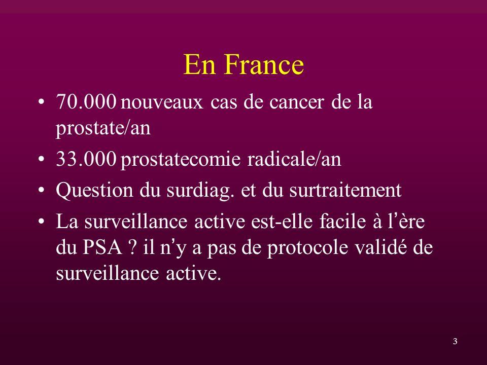 3 En France 70.000 nouveaux cas de cancer de la prostate/an 33.000 prostatecomie radicale/an Question du surdiag. et du surtraitement La surveillance