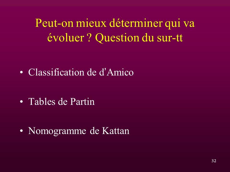 32 Peut-on mieux déterminer qui va évoluer ? Question du sur-tt Classification de d Amico Tables de Partin Nomogramme de Kattan
