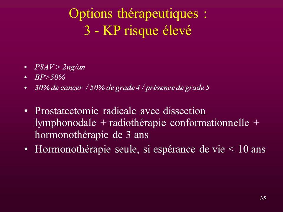 35 Options thérapeutiques : 3 - KP risque élevé PSAV > 2ng/an BP>50% 30% de cancer / 50% de grade 4 / présence de grade 5 Prostatectomie radicale avec
