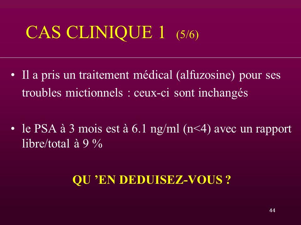 44 CAS CLINIQUE 1 (5/6) Il a pris un traitement médical (alfuzosine) pour ses troubles mictionnels : ceux-ci sont inchangés le PSA à 3 mois est à 6.1
