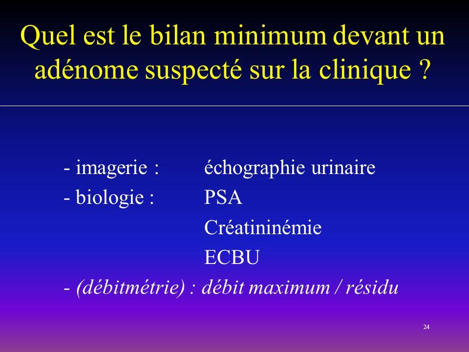 24 Quel est le bilan minimum devant un adénome suspecté sur la clinique ? - imagerie : échographie urinaire - biologie : PSA Créatininémie ECBU - (déb