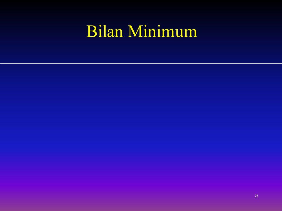 25 Bilan Minimum