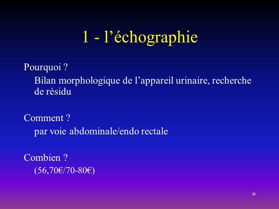 26 1 - léchographie Pourquoi ? Bilan morphologique de lappareil urinaire, recherche de résidu Comment ? par voie abdominale/endo rectale Combien ? (56