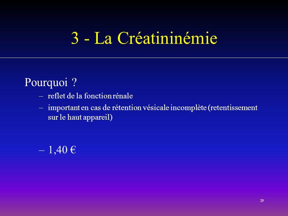 29 3 - La Créatininémie Pourquoi ? –reflet de la fonction rénale –important en cas de rétention vésicale incomplète (retentissement sur le haut appare