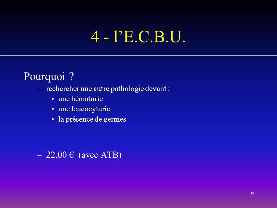 30 4 - lE.C.B.U. Pourquoi ? –rechercher une autre pathologie devant : une hématurie une leucocyturie la présence de germes –22,00 (avec ATB)