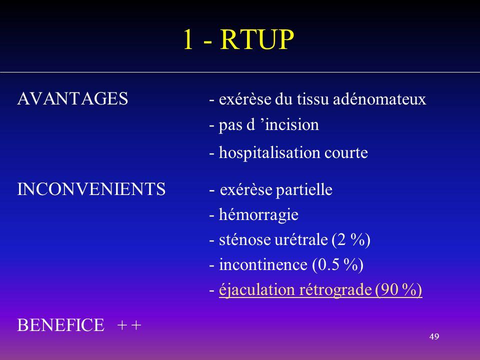 49 1 - RTUP AVANTAGES - exérèse du tissu adénomateux - pas d incision - hospitalisation courte INCONVENIENTS - exérèse partielle - hémorragie - sténos