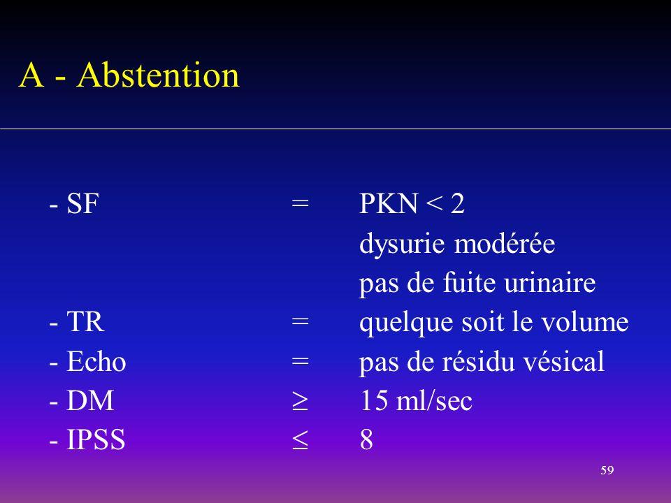 59 - SF = PKN < 2 dysurie modérée pas de fuite urinaire - TR =quelque soit le volume - Echo=pas de résidu vésical - DM 15 ml/sec - IPSS 8 A - Abstenti