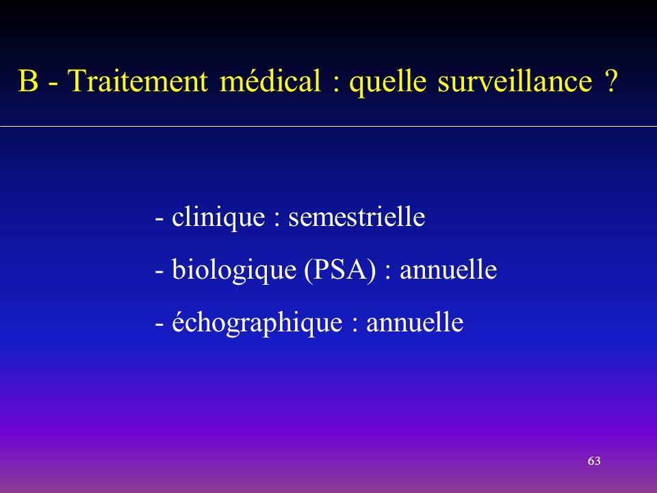 63 - clinique : semestrielle - biologique (PSA) : annuelle - échographique : annuelle B - Traitement médical : quelle surveillance ?
