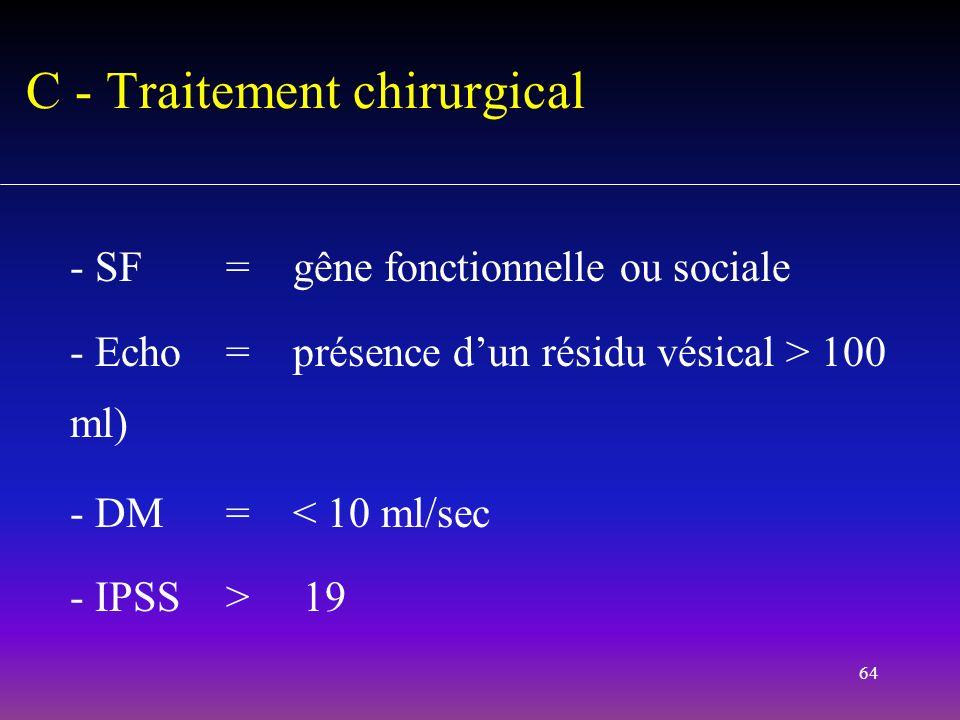 64 - SF = gêne fonctionnelle ou sociale - Echo= présence dun résidu vésical > 100 ml) - DM= < 10 ml/sec - IPSS> 19 C - Traitement chirurgical
