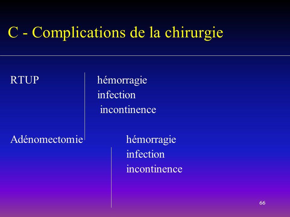 66 C - Complications de la chirurgie RTUP hémorragie infection incontinence Adénomectomie hémorragie infection incontinence