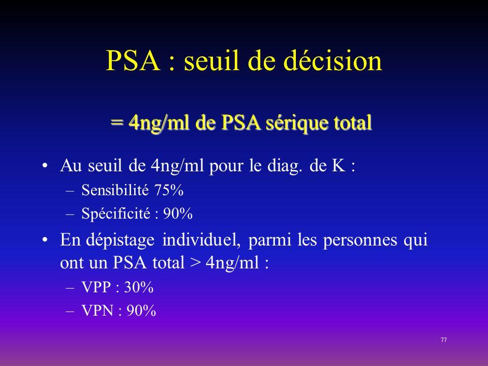 77 PSA : seuil de décision Au seuil de 4ng/ml pour le diag. de K : –Sensibilité 75% –Spécificité : 90% En dépistage individuel, parmi les personnes qu