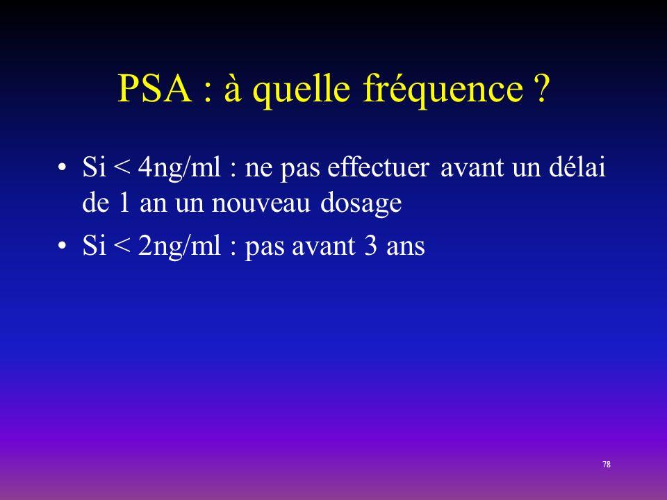 78 PSA : à quelle fréquence ? Si < 4ng/ml : ne pas effectuer avant un délai de 1 an un nouveau dosage Si < 2ng/ml : pas avant 3 ans