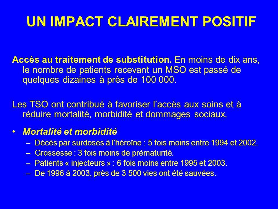 UN IMPACT CLAIREMENT POSITIF Accès au traitement de substitution. En moins de dix ans, le nombre de patients recevant un MSO est passé de quelques diz