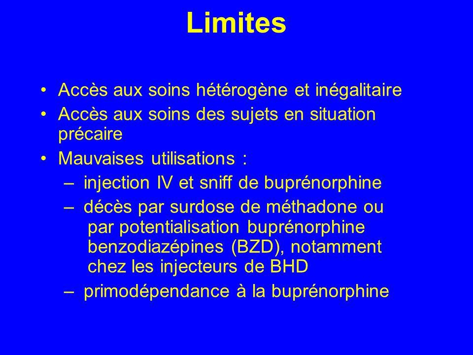 Limites Accès aux soins hétérogène et inégalitaire Accès aux soins des sujets en situation précaire Mauvaises utilisations : – injection IV et sniff d