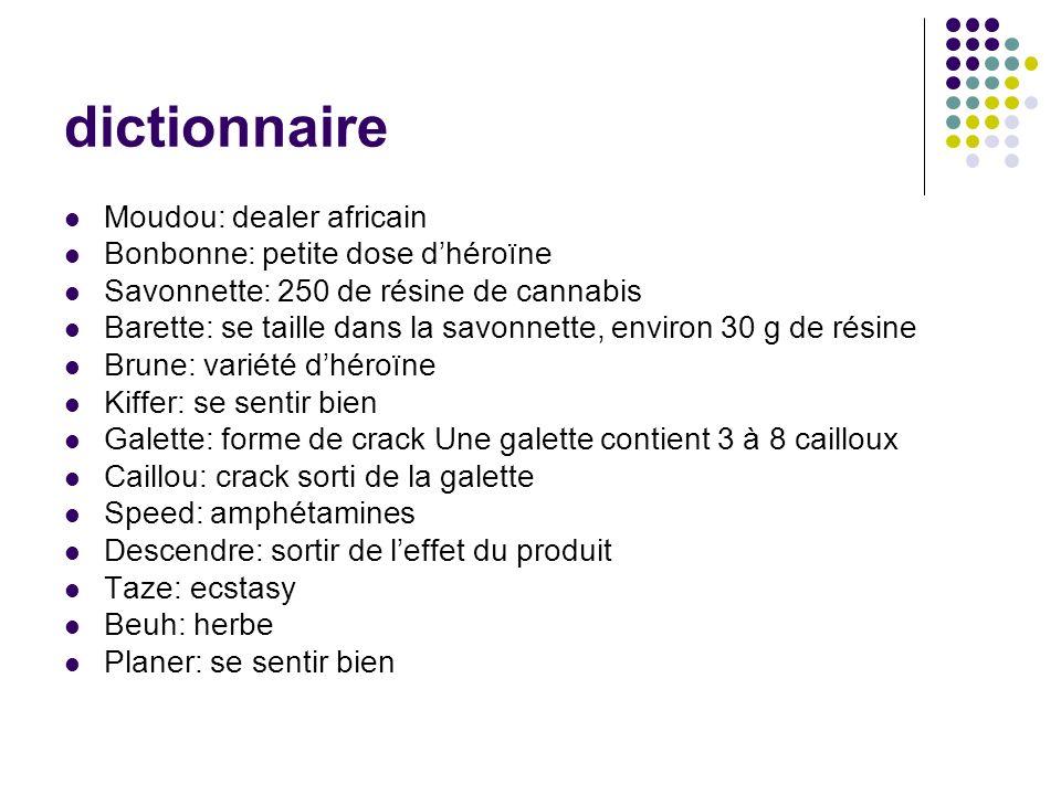dictionnaire Moudou: dealer africain Bonbonne: petite dose dhéroïne Savonnette: 250 de résine de cannabis Barette: se taille dans la savonnette, envir