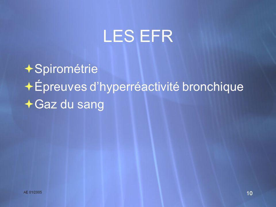 AE 01/2005 10 LES EFR Spirométrie Épreuves dhyperréactivité bronchique Gaz du sang Spirométrie Épreuves dhyperréactivité bronchique Gaz du sang