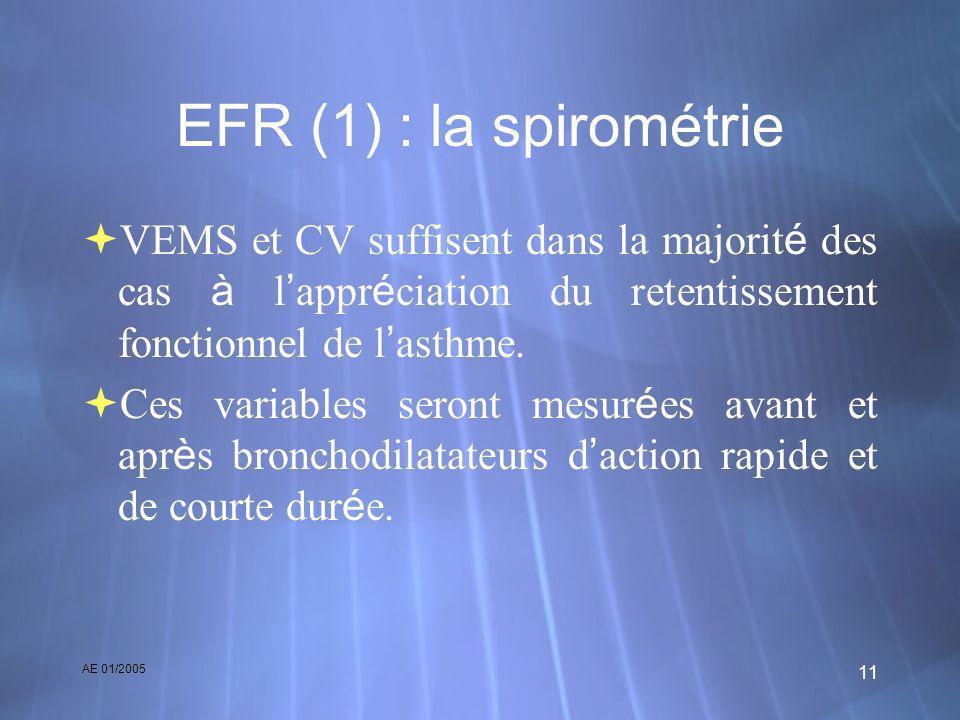 AE 01/2005 11 EFR (1) : la spirométrie VEMS et CV suffisent dans la majorit é des cas à l appr é ciation du retentissement fonctionnel de l asthme. Ce