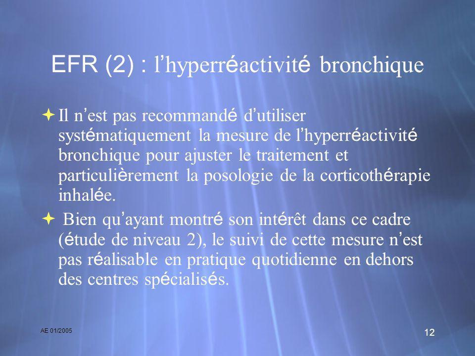 AE 01/2005 12 EFR (2) : l hyperr é activit é bronchique Il n est pas recommand é d utiliser syst é matiquement la mesure de l hyperr é activit é bronc