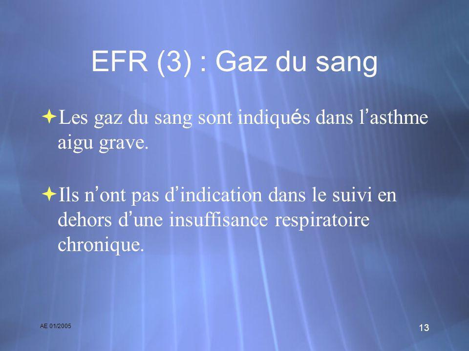 AE 01/2005 13 EFR (3) : Gaz du sang Les gaz du sang sont indiqu é s dans l asthme aigu grave. Ils n ont pas d indication dans le suivi en dehors d une