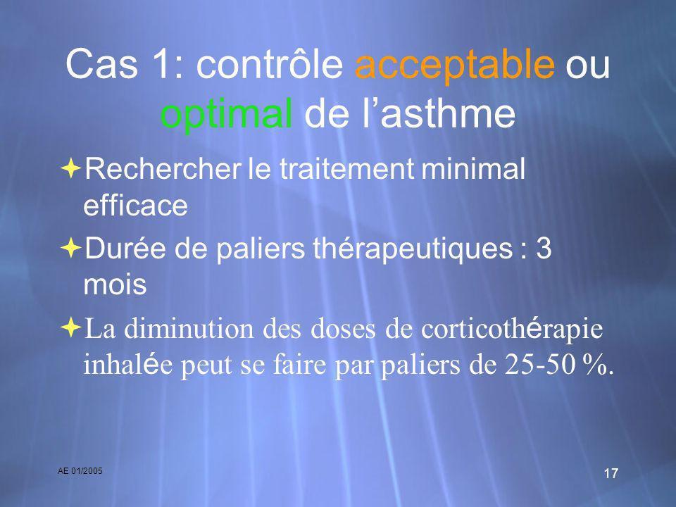 AE 01/2005 17 Cas 1: contrôle acceptable ou optimal de lasthme Rechercher le traitement minimal efficace Durée de paliers thérapeutiques : 3 mois La d
