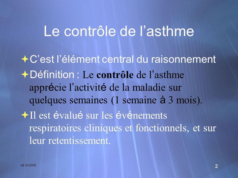 2 Le contrôle de lasthme Cest lélément central du raisonnement Définition : Le contrôle de l asthme appr é cie l activit é de la maladie sur quelques
