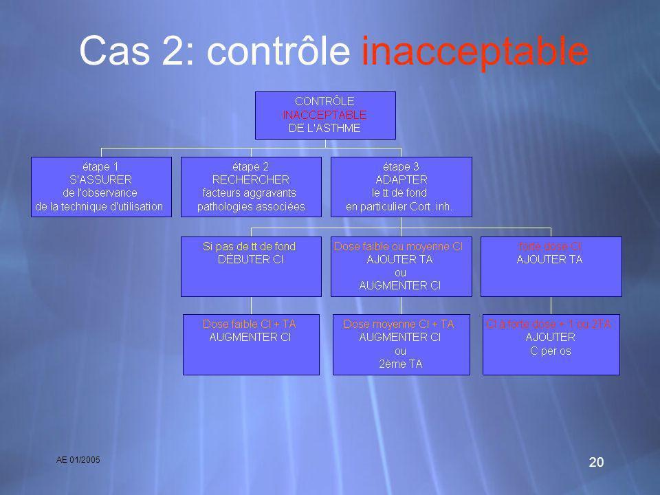 AE 01/2005 20 Cas 2: contrôle inacceptable