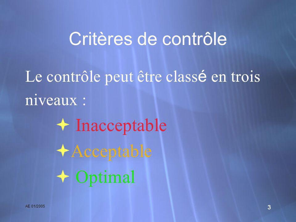 AE 01/2005 3 Critères de contrôle Le contrôle peut être class é en trois niveaux : Inacceptable Acceptable Optimal Le contrôle peut être class é en tr