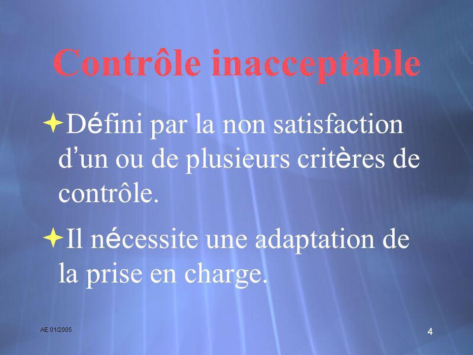 AE 01/2005 4 Contrôle inacceptable D é fini par la non satisfaction d un ou de plusieurs crit è res de contrôle. Il n é cessite une adaptation de la p