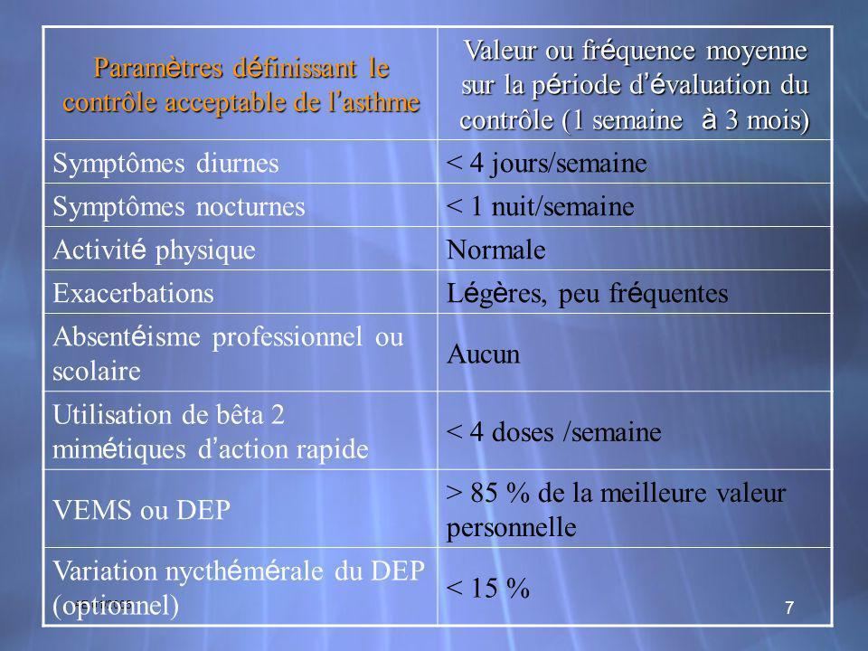 AE 01/2005 7 Param è tres d é finissant le contrôle acceptable de l asthme Valeur ou fr é quence moyenne sur la p é riode d é valuation du contrôle (1