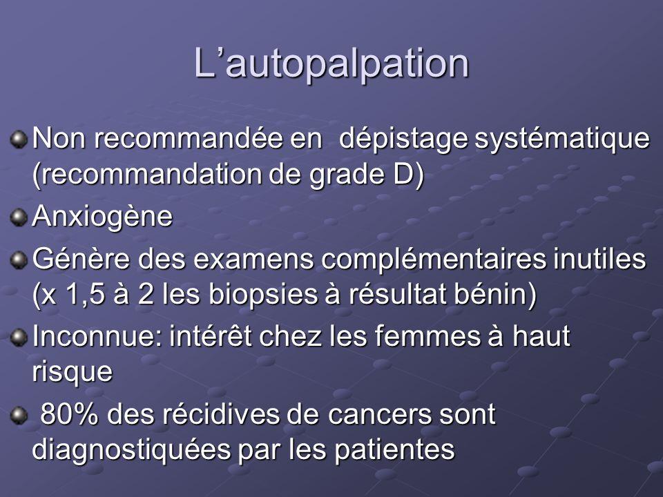 Lautopalpation Non recommandée en dépistage systématique (recommandation de grade D) Anxiogène Génère des examens complémentaires inutiles (x 1,5 à 2 les biopsies à résultat bénin) Inconnue: intérêt chez les femmes à haut risque 80% des récidives de cancers sont diagnostiquées par les patientes 80% des récidives de cancers sont diagnostiquées par les patientes