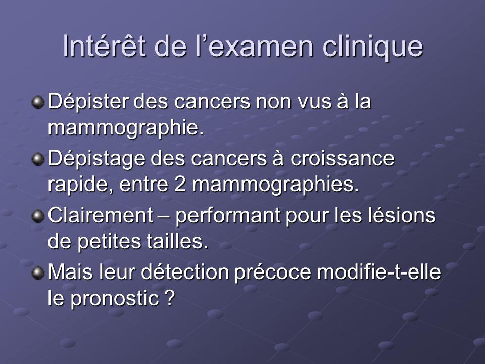 Intérêt de lexamen clinique Dépister des cancers non vus à la mammographie.