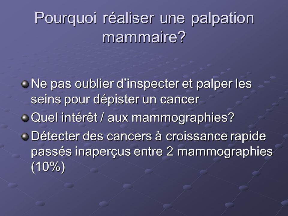 Pourquoi réaliser une palpation mammaire.