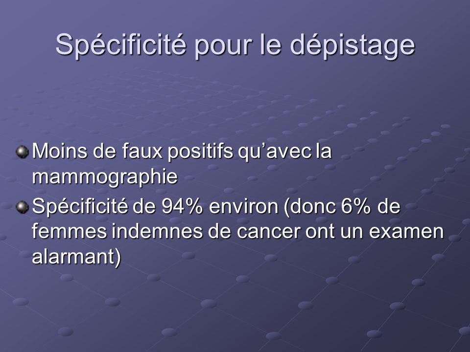 Spécificité pour le dépistage Moins de faux positifs quavec la mammographie Spécificité de 94% environ (donc 6% de femmes indemnes de cancer ont un examen alarmant)