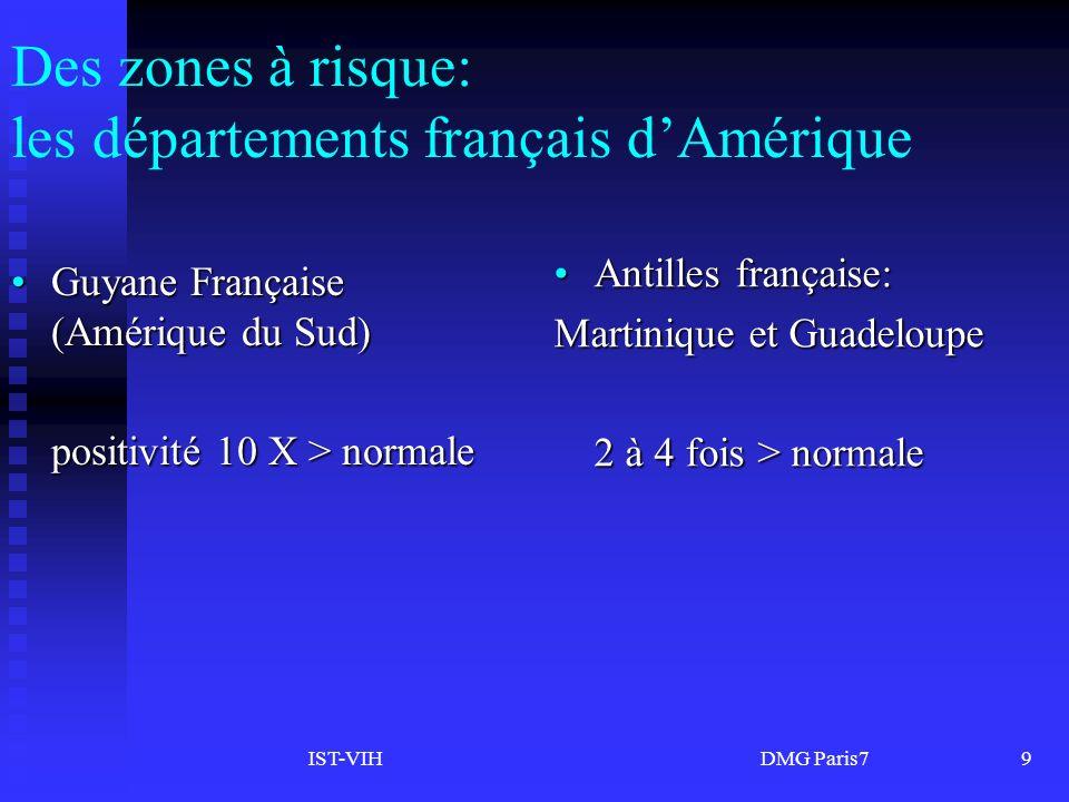IST-VIH DMG Paris79 Des zones à risque: les départements français dAmérique Guyane Française (Amérique du Sud)Guyane Française (Amérique du Sud) posit
