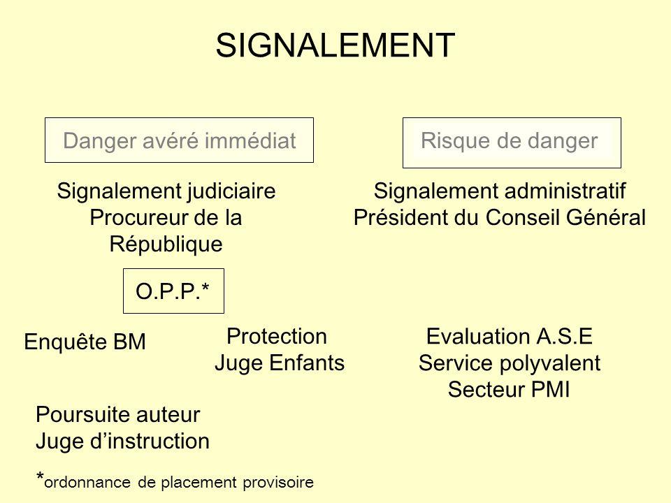 SIGNALEMENT Danger avéré immédiat Risque de danger Signalement judiciaire Procureur de la République Signalement administratif Président du Conseil Gé
