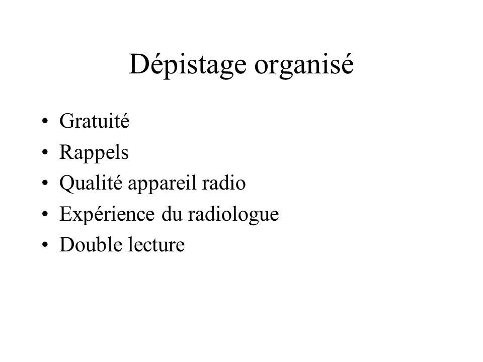 Dépistage organisé Gratuité Rappels Qualité appareil radio Expérience du radiologue Double lecture