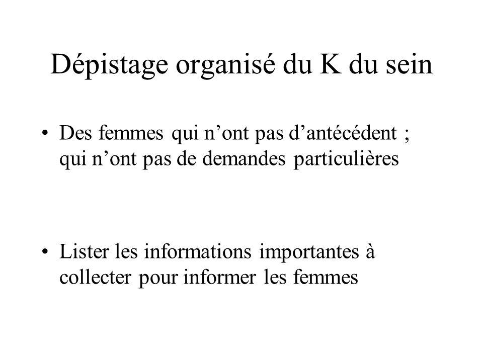 Dépistage organisé du K du sein Des femmes qui nont pas dantécédent ; qui nont pas de demandes particulières Lister les informations importantes à col