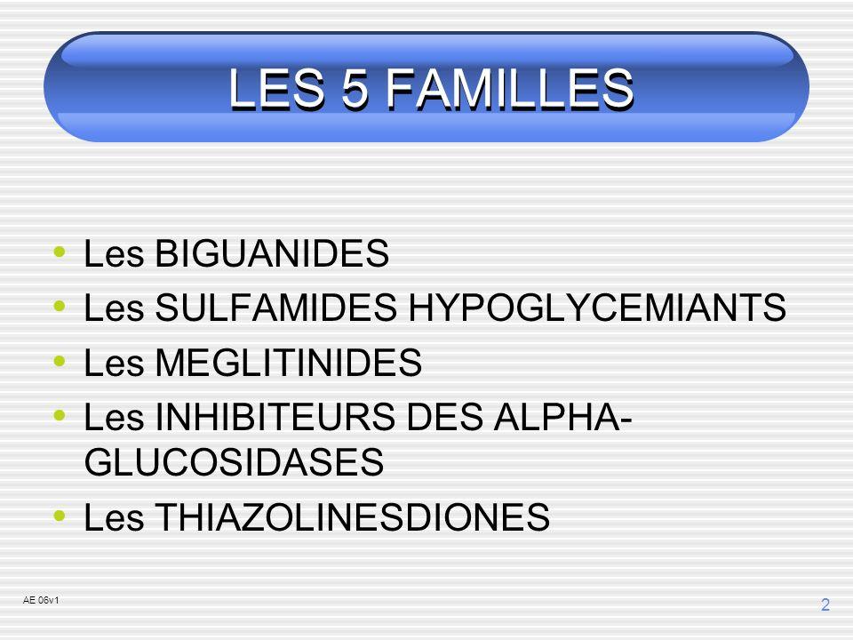 AE 06v1 2 LES 5 FAMILLES Les BIGUANIDES Les SULFAMIDES HYPOGLYCEMIANTS Les MEGLITINIDES Les INHIBITEURS DES ALPHA- GLUCOSIDASES Les THIAZOLINESDIONES
