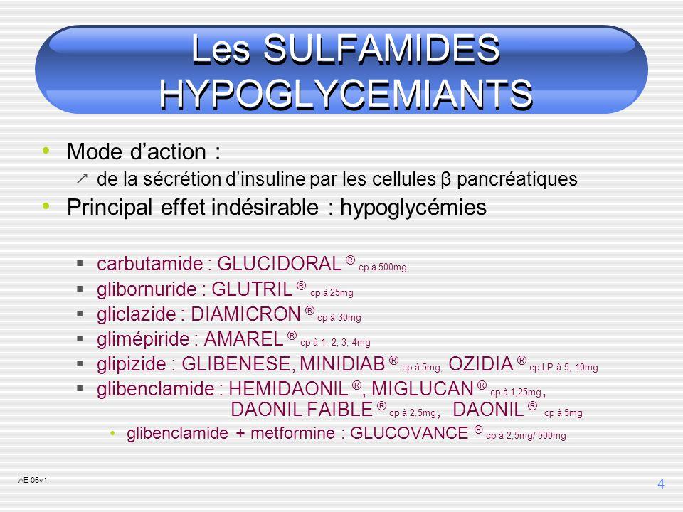 AE 06v1 4 Les SULFAMIDES HYPOGLYCEMIANTS Mode daction : de la sécrétion dinsuline par les cellules β pancréatiques Principal effet indésirable : hypog