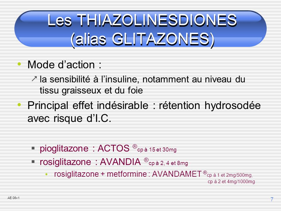 AE 06v1 7 Les THIAZOLINESDIONES (alias GLITAZONES) Mode daction : la sensibilité à linsuline, notamment au niveau du tissu graisseux et du foie Princi