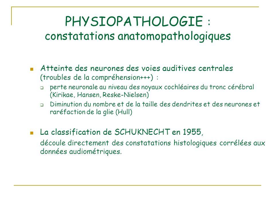 PHYSIOPATHOLOGIE : constatations anatomopathologiques Atteinte des neurones des voies auditives centrales (troubles de la compréhension+++) : perte neuronale au niveau des noyaux cochléaires du tronc cérébral (Kirikae, Hansen, Reske-Nielsen) Diminution du nombre et de la taille des dendrites et des neurones et raréfaction de la glie (Hull) La classification de SCHUKNECHT en 1955, découle directement des constatations histologiques corrélées aux données audiométriques.